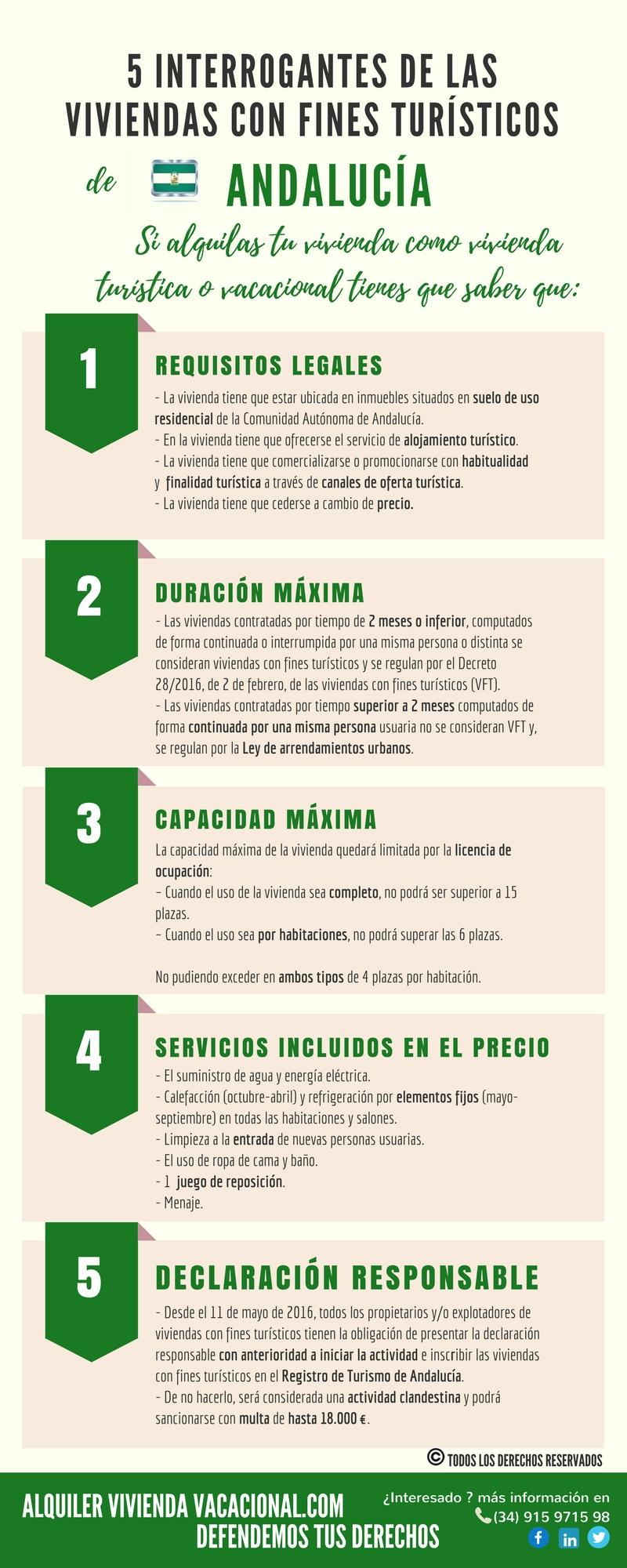 5 Interrogantes de las VFT. Andalucía