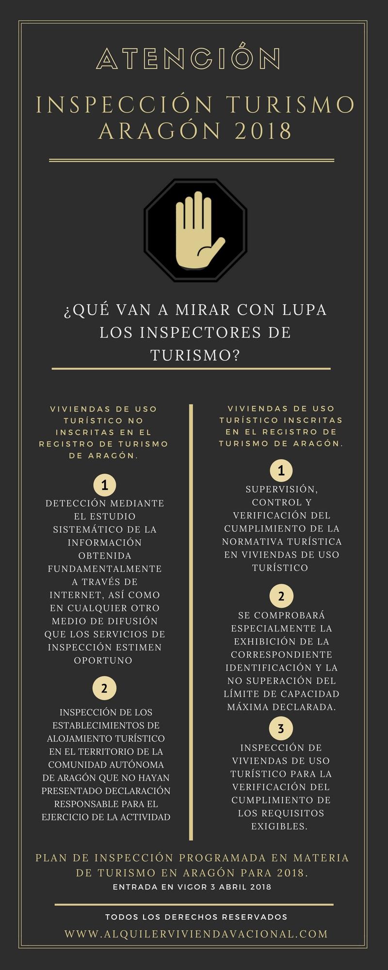 Plan Inspección Turismo 2018. Aragón