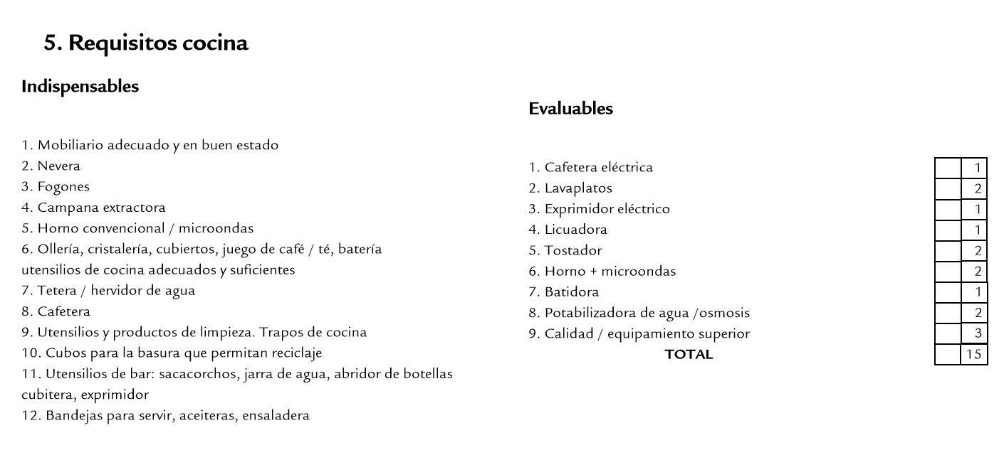 Modelo Plan Modernización cocina