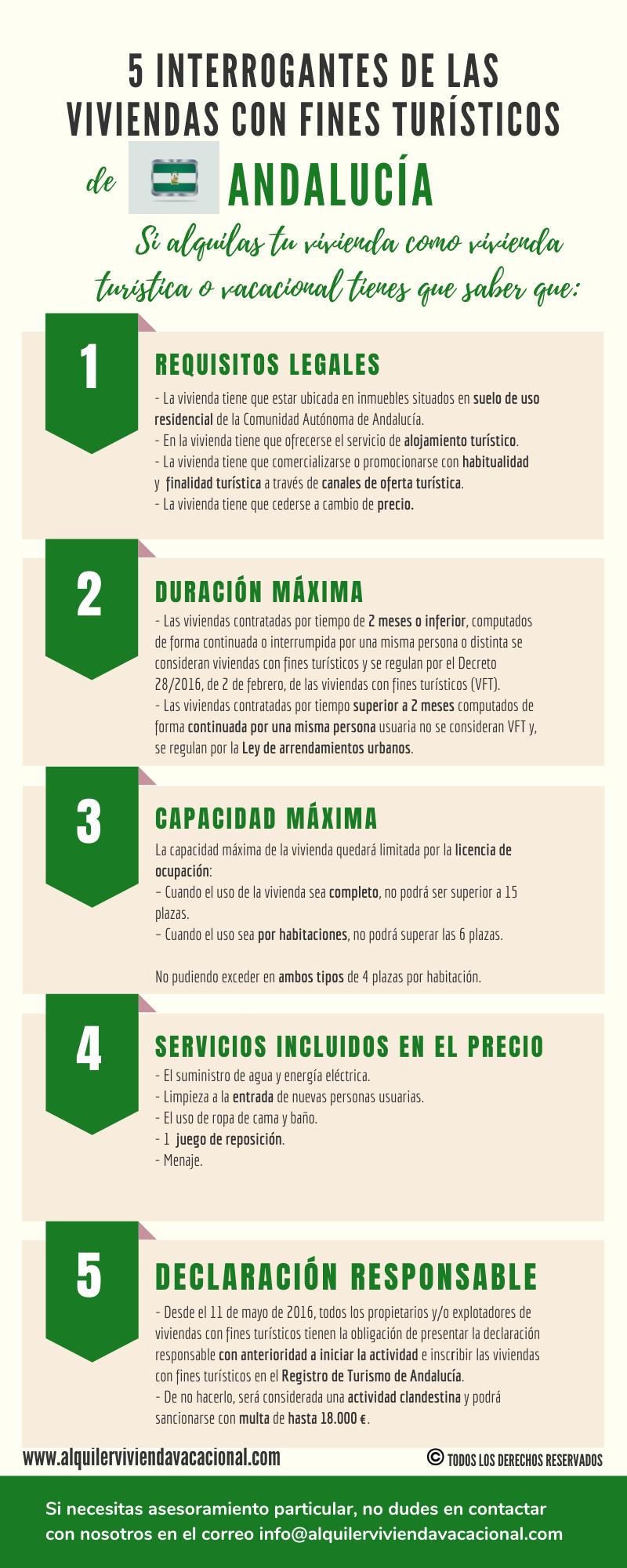 5 interrogantes de las VFT de Andalucía