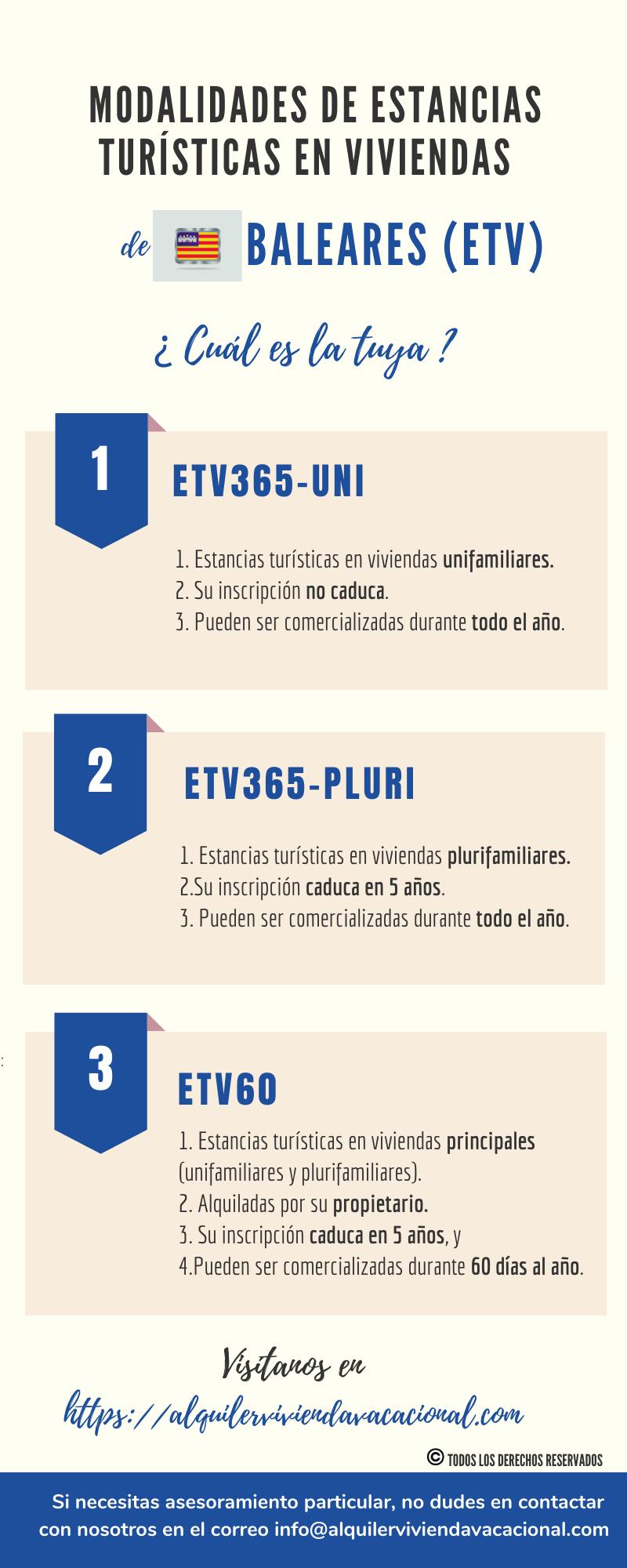 ETV365-UNI, ETV365-PLURI, ETV60